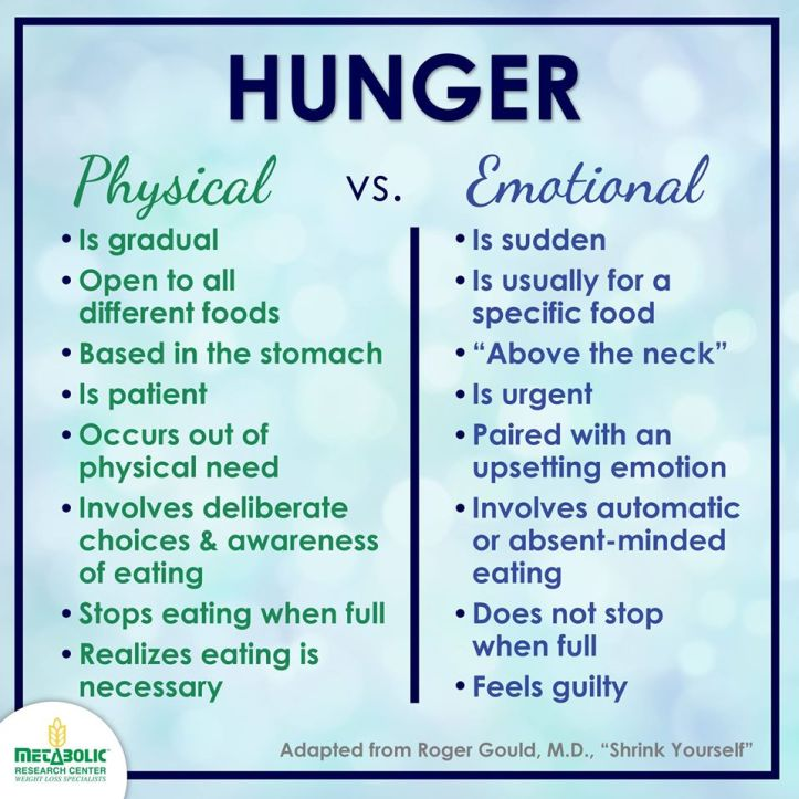 emotional-eating-chart